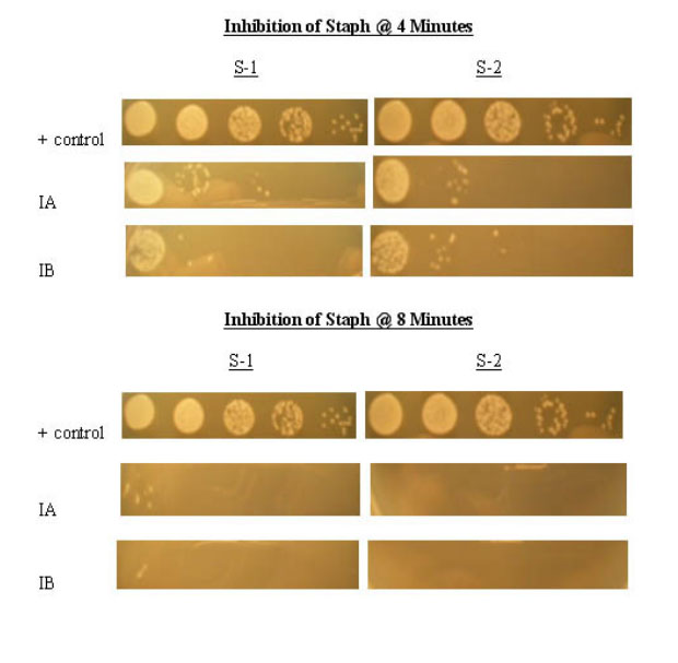 kolloidalt silver öroninflammation